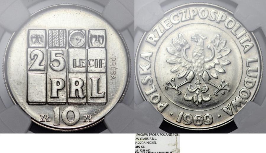 Poland  Nickel Pattern