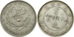 World Coins - Coin, China, MANCHURIAN PROVINCES, Hs, 20 Cents, 1909, , Silver