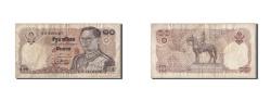 World Coins - Thailand, 10 Baht, BE2523 (1980), Undated, KM:87, VF(20-25)