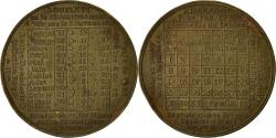 World Coins - France, Medal, 1778, Almanach Anno 1778, , Bronze