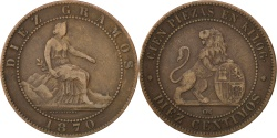 World Coins - Spain, 10 Centimos, 1870, KM #663, , Bronze, 9.98