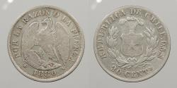 World Coins - CHILE: 1880-So 20 Centavos