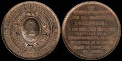 World Coins - 1887 Argentina – National Census Award Medal